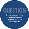 February Luxury Real Estate Panel: Luxury Comps