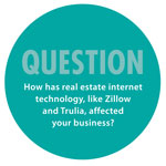 April's LUXURY Real Estate Panel: Technology
