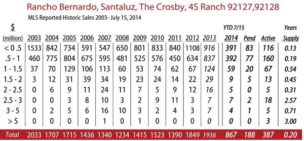rancho-bernardo-2014-7