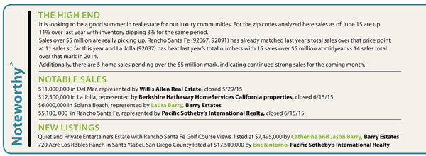 san diego luxury real estate stats