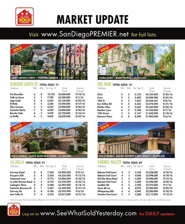 san diego luxury real estate homes sold