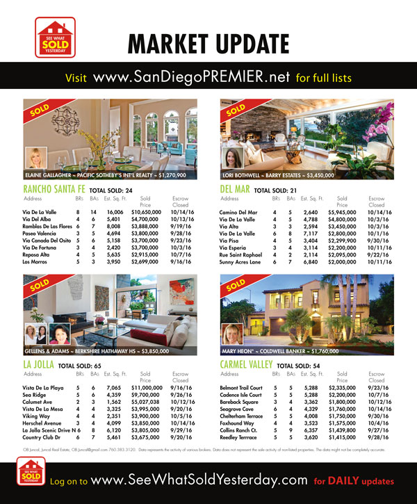 san diego luxury real estate sold